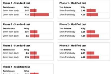 iPhone辐射超标苹果回应所有产品符合适用规定限制