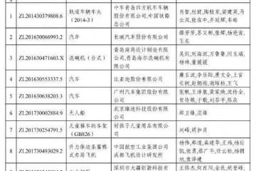全方位布局专利技术终有收获OPPO喜提国家专利金奖