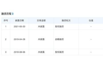 运营商巨头频放大招中国联通拟分拆子公司A股上市